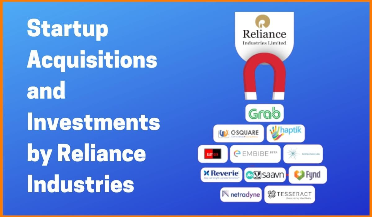 List of Companies Acquired by Reliance