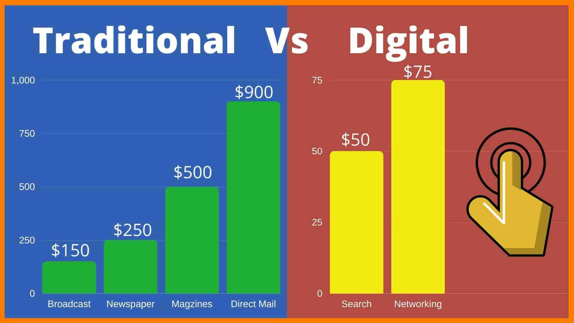 Traditional Vs Digital Business